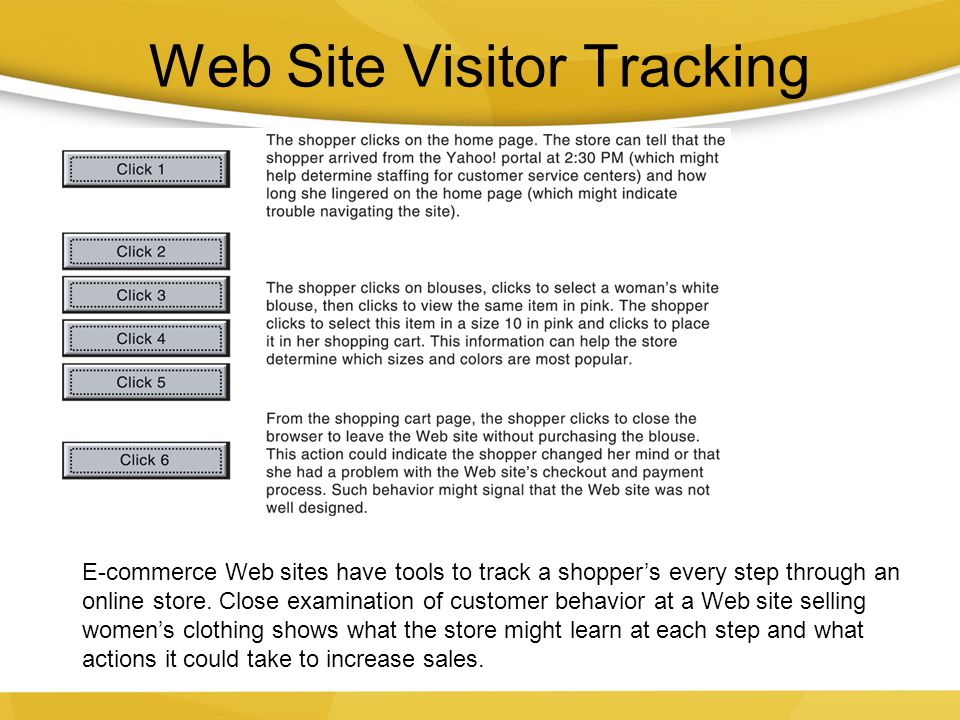 Web Site Visitor Tracking E-commerce Web sites have tools to track a shoppers every step through an online store. Close examination of customer behavi