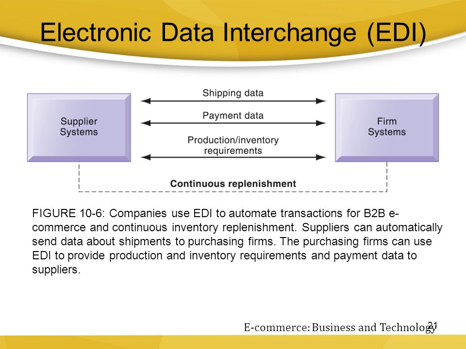 Electronic Data Interchange (EDI) 21 E-commerce: Business and Technology FIGURE 10-6: Companies use EDI to automate transactions for B2B e- commerce a