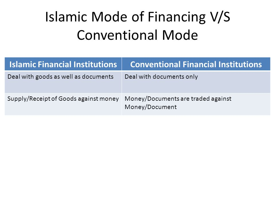 Islamic Mode of Financing V/S Conventional Mode Islamic Financial InstitutionsConventional Financial Institutions Deal with goods as well as documents