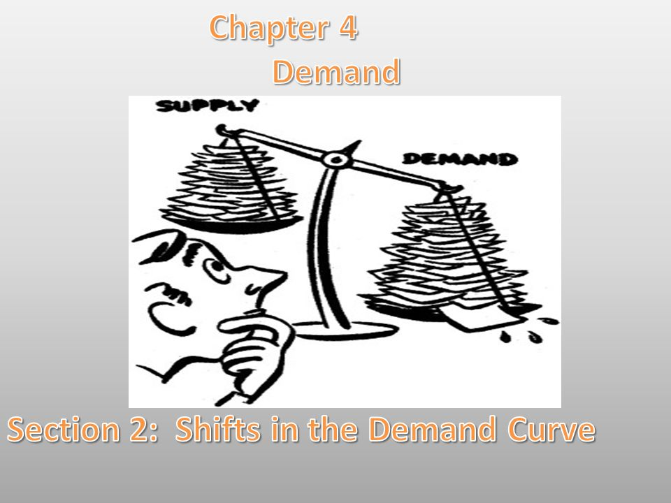 Lesson Objectives: By the end of this lesson you will be able to: *Explain the difference between a change in quantity demanded and a shift in the demand curve.