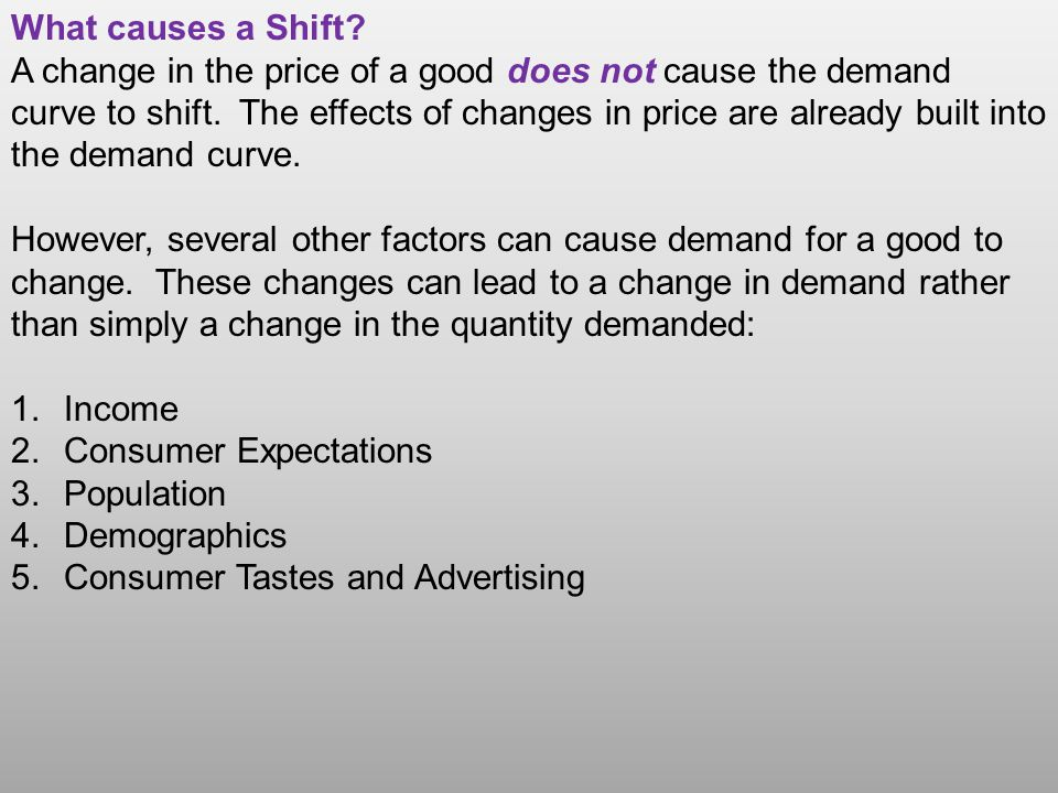 What causes a Shift. A change in the price of a good does not cause the demand curve to shift.