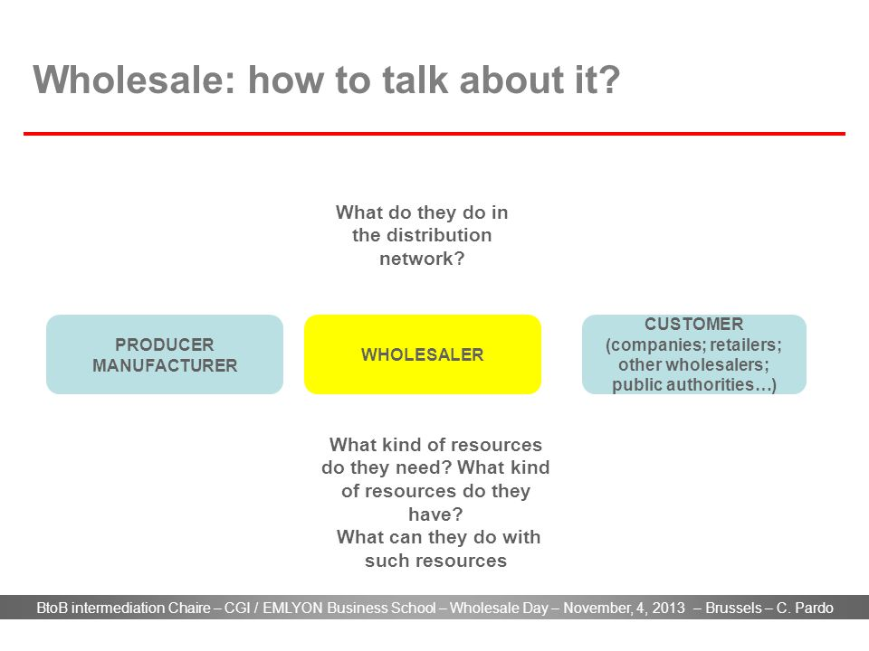 BtoB intermediation Chaire – CGI / EMLYON Business School – Wholesale Day – November, 4, 2013 – Brussels – C. Pardo Wholesale: how to talk about it? W