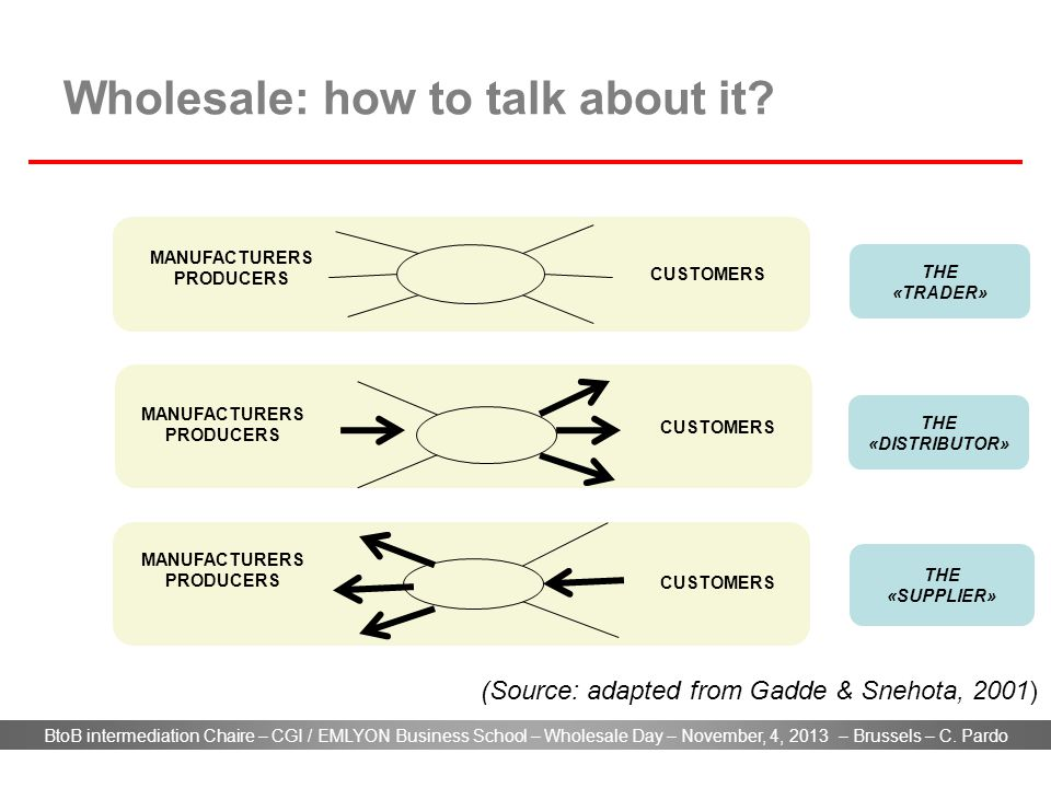 BtoB intermediation Chaire – CGI / EMLYON Business School – Wholesale Day – November, 4, 2013 – Brussels – C. Pardo Wholesale: how to talk about it? T