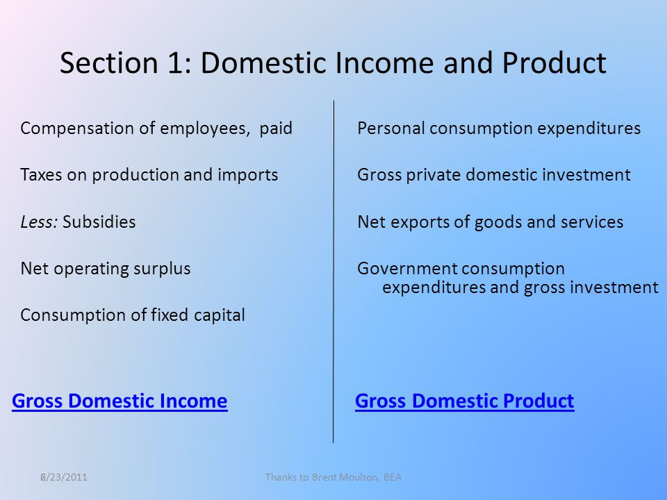 6 Section 1: Domestic Income and Product Personal consumption expenditures Gross private domestic investment Net exports of goods and services Government consumption expenditures and gross investment Compensation of employees, paid Taxes on production and imports Less: Subsidies Net operating surplus Consumption of fixed capital Gross Domestic Income Gross Domestic ProductGross Domestic IncomeGross Domestic Product 2/23/2011Thanks to Brent Moulton, BEA