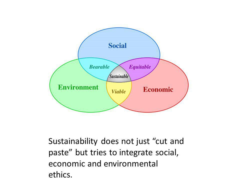 Sustainability does not just cut and paste but tries to integrate social, economic and environmental ethics.