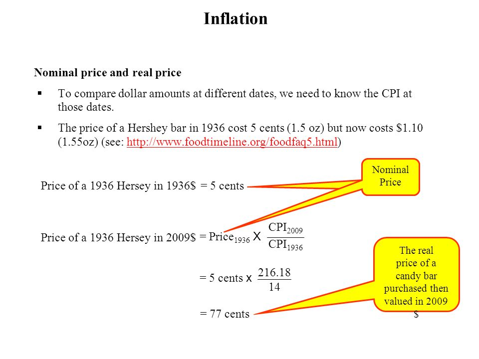 Nominal price and real price To compare dollar amounts at different dates, we need to know the CPI at those dates. The price of a Hershey bar in 1936