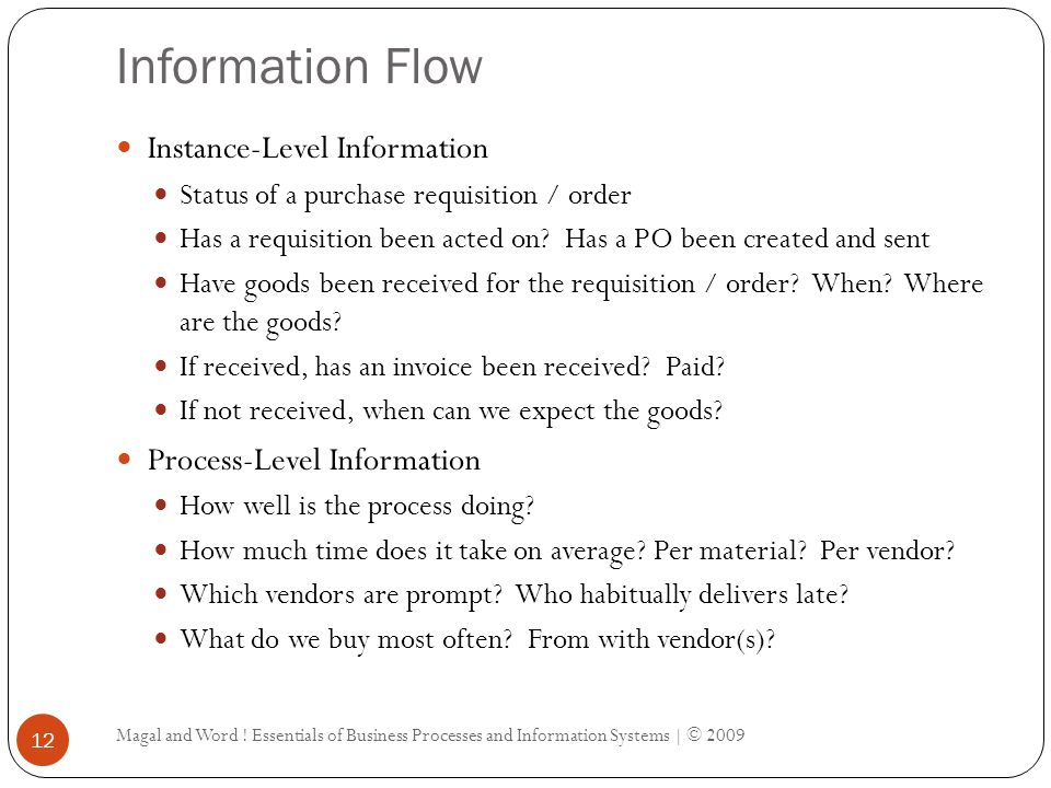 Information Flow Magal and Word .