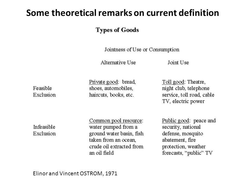 Some theoretical remarks on current definition Elinor and Vincent OSTROM, 1971