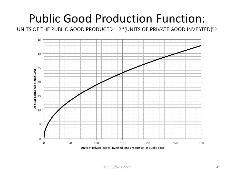 Public Good Production Function: UNITS OF THE PUBLIC GOOD PRODUCED = 2*(UNITS OF PRIVATE GOOD INVESTED) 0.5 JSS: Public Goods41