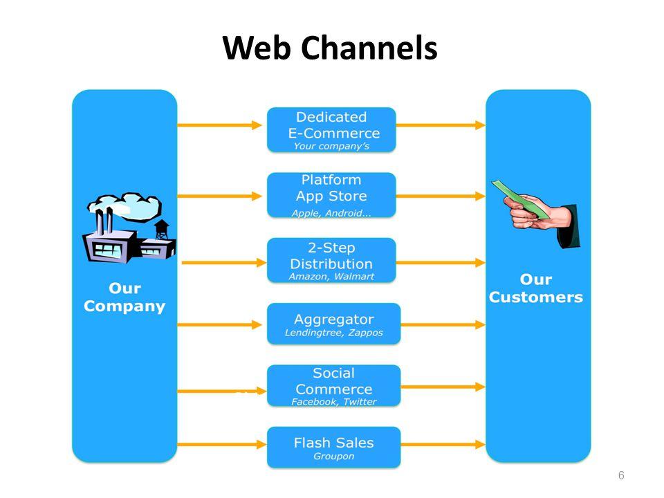 Web Channels 6