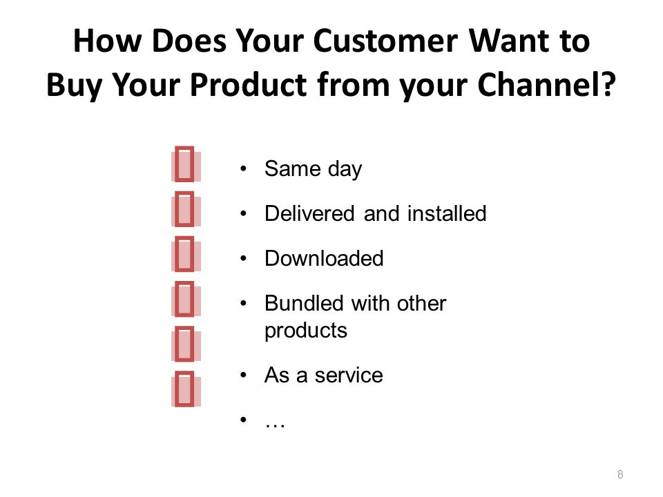 How Does Your Customer Want to Buy Your Product from your Channel.