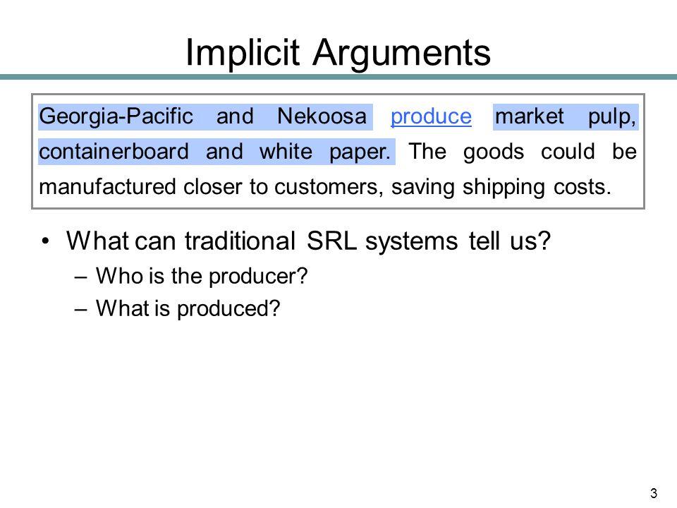Joint Implicit Argument Model Match rank Match similarity Local model scores 14