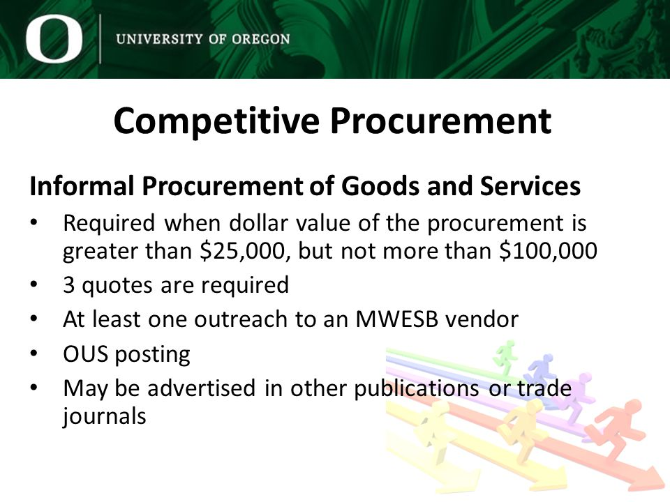 Competitive Procurement Informal Procurement of Goods and Services Required when dollar value of the procurement is greater than $25,000, but not more than $100,000 3 quotes are required At least one outreach to an MWESB vendor OUS posting May be advertised in other publications or trade journals