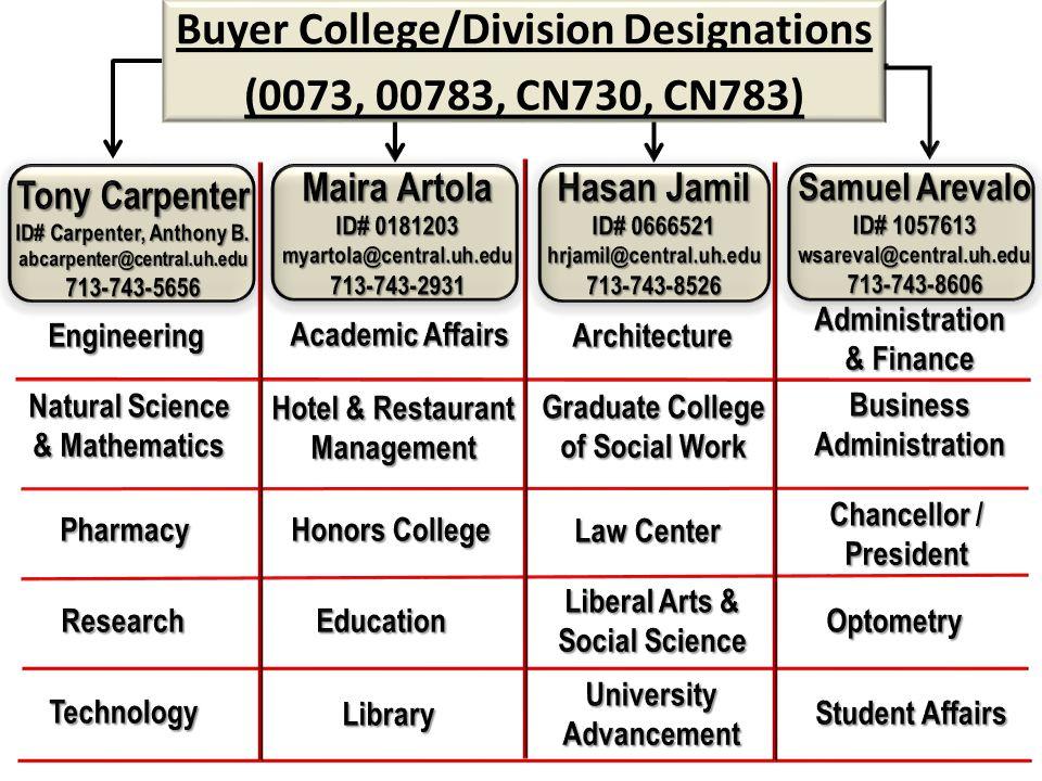 Buyer College/Division Designations (0073, 00783, CN730, CN783)