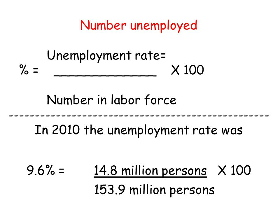 Number unemployed Unemployment rate= % = _____________ X 100 Number in labor force In 2010 the unemployment rate was 9.6% = 14.8 million persons X million persons