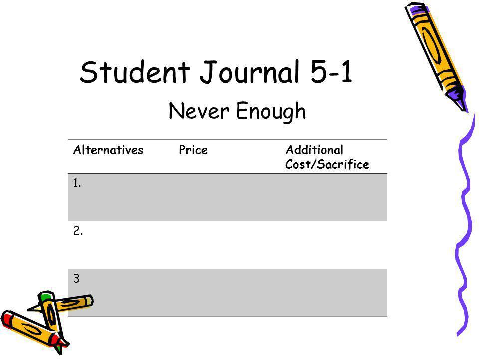 Student Journal 5-1 Never Enough AlternativesPriceAdditional Cost/Sacrifice 1. 2. 3