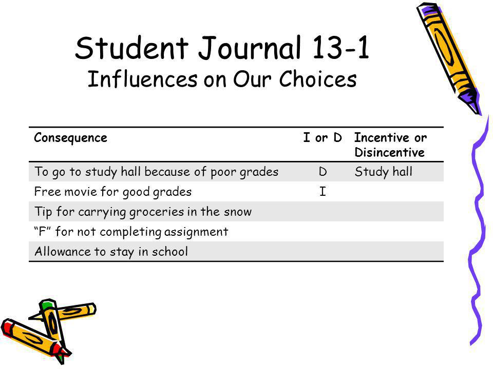 Student Journal 13-1 Influences on Our Choices ConsequenceI or DIncentive or Disincentive To go to study hall because of poor gradesDStudy hall Free movie for good gradesI Tip for carrying groceries in the snow F for not completing assignment Allowance to stay in school