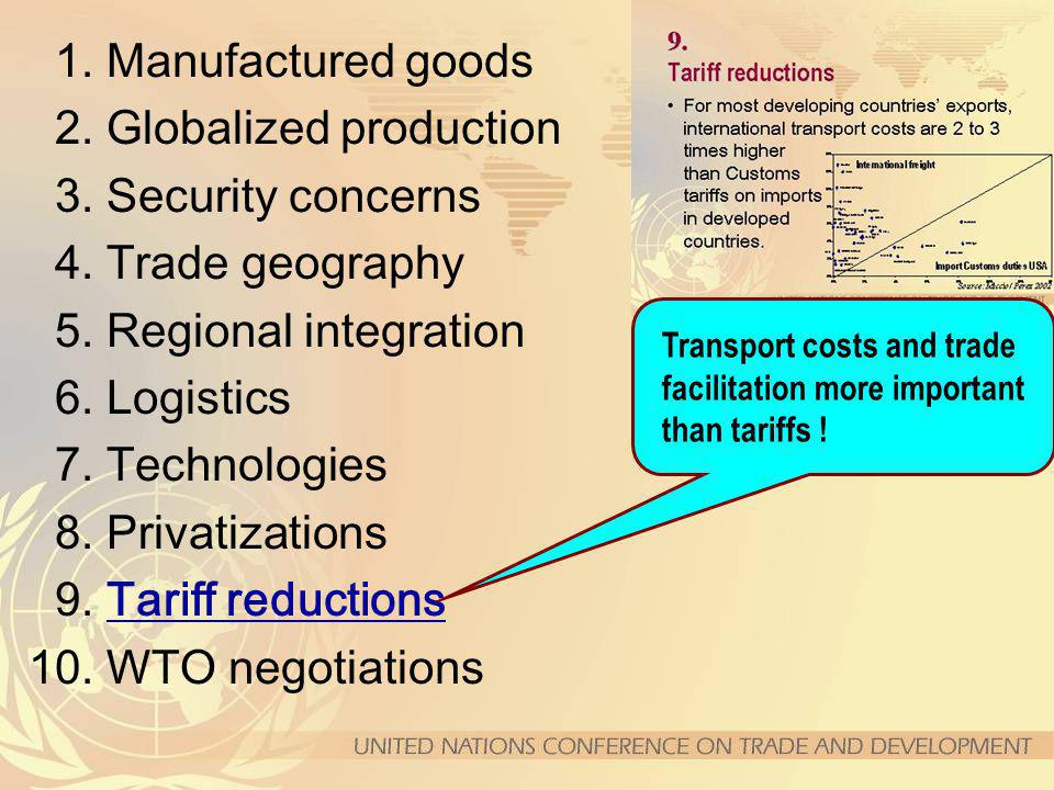 1. Manufactured goods 2. Globalized production 3. Security concerns 4. Trade geography 5. Regional integration 6. Logistics 7. Technologies 8. Privati