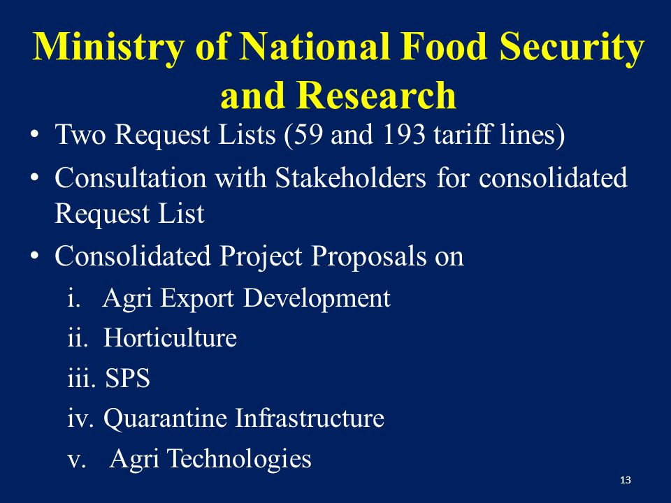 Ministry of National Food Security and Research Two Request Lists (59 and 193 tariff lines) Consultation with Stakeholders for consolidated Request List Consolidated Project Proposals on i.