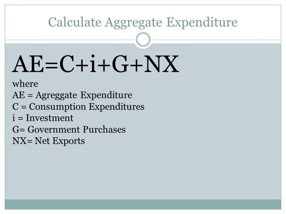 Calculate Aggregate Expenditure AE=C+i+G+NX where AE = Agreggate Expenditure C = Consumption Expenditures i = Investment G= Government Purchases NX= N