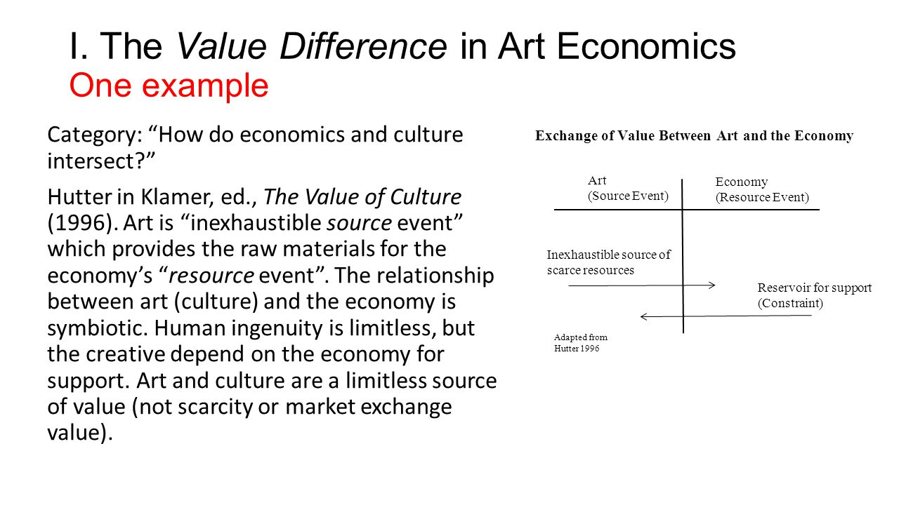 I. The Value Difference in Art Economics One example Category: How do economics and culture intersect? Hutter in Klamer, ed., The Value of Culture (19