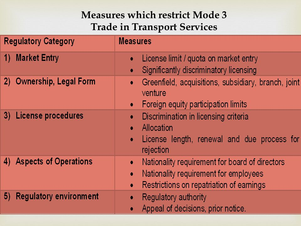 Measures which restrict Mode 3 Trade in Transport Services