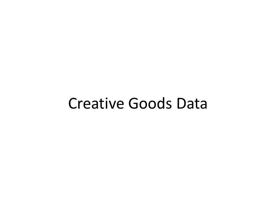 Creative Goods Data