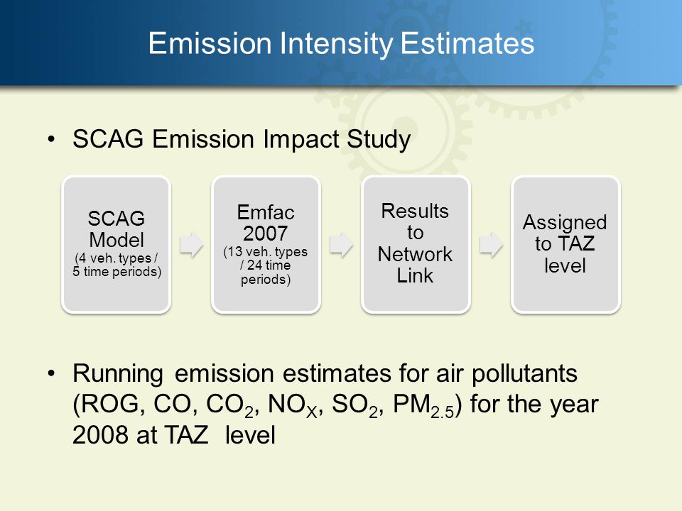 Emission Intensity Estimates SCAG Emission Impact Study Running emission estimates for air pollutants (ROG, CO, CO 2, NO X, SO 2, PM 2.5 ) for the year 2008 at TAZ level SCAG Model (4 veh.