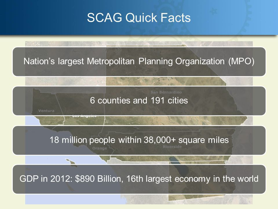 SCAG Quick Facts Nations largest Metropolitan Planning Organization (MPO)6 counties and 191 cities18 million people within 38,000+ square milesGDP in 2012: $890 Billion, 16th largest economy in the world