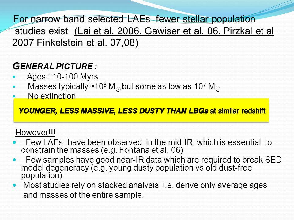 Increasing Stellar Mass Increasing Age Redshift 4.2 Mass=3 x 10 10 M Age=510 Myrs