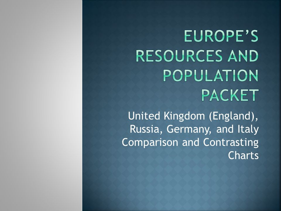 United Kingdom (England), Russia, Germany, and Italy Comparison and Contrasting Charts