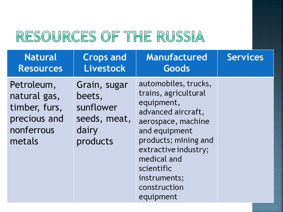 Natural Resources Crops and Livestock Manufactured Goods Services Petroleum, natural gas, timber, furs, precious and nonferrous metals Grain, sugar beets, sunflower seeds, meat, dairy products automobiles, trucks, trains, agricultural equipment, advanced aircraft, aerospace, machine and equipment products; mining and extractive industry; medical and scientific instruments; construction equipment