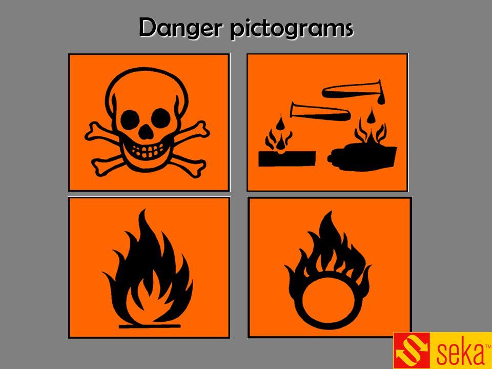 Danger pictograms