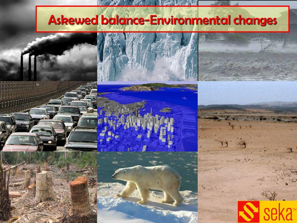 Askewed balance-Environmental changes