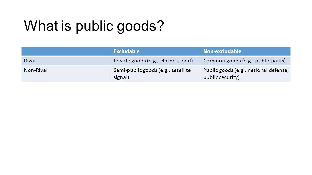 What is public goods.