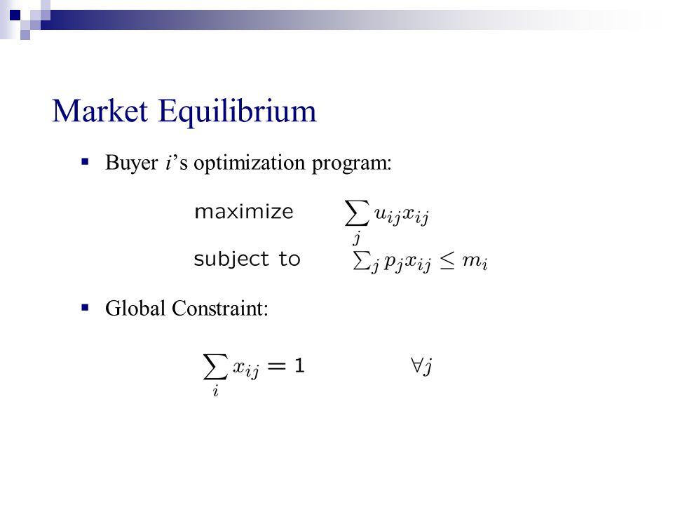 Buyer is optimization program: Global Constraint: Market Equilibrium