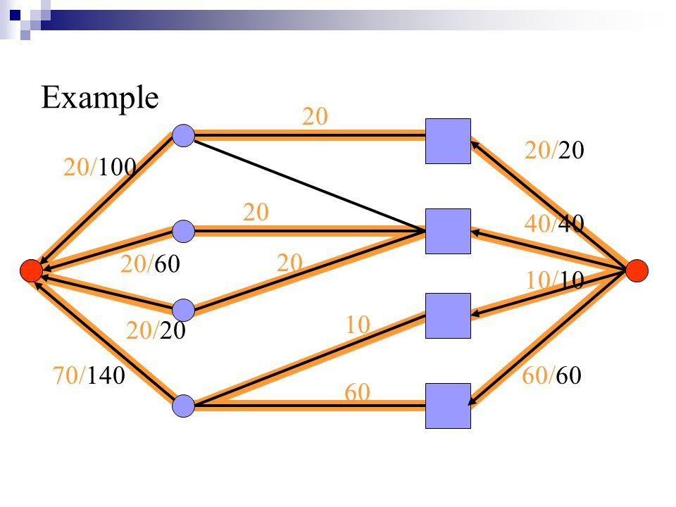 20/100 20/60 20/20 70/140 Example 20/20 40/40 10/10 60/60 10 60 20