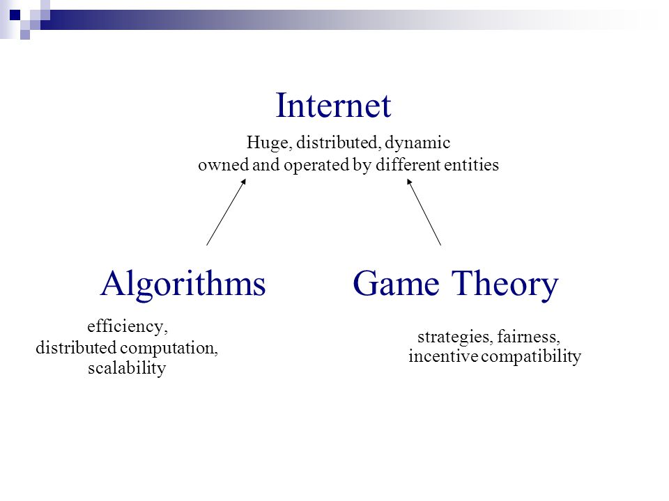 Internet Algorithms Game Theory efficiency, distributed computation, scalability Huge, distributed, dynamic owned and operated by different entities strategies, fairness, incentive compatibility
