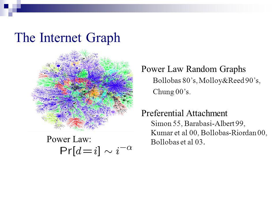 Power Law Random Graphs Bollobas 80s, Molloy&Reed 90s, Chung 00s.