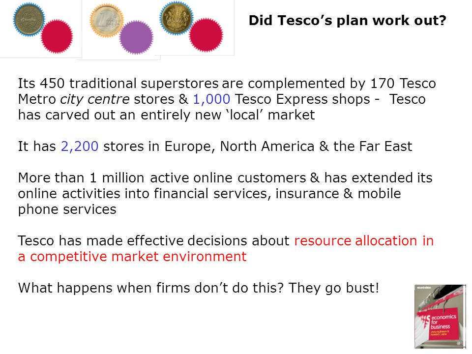 Its 450 traditional superstores are complemented by 170 Tesco Metro city centre stores & 1,000 Tesco Express shops - Tesco has carved out an entirely