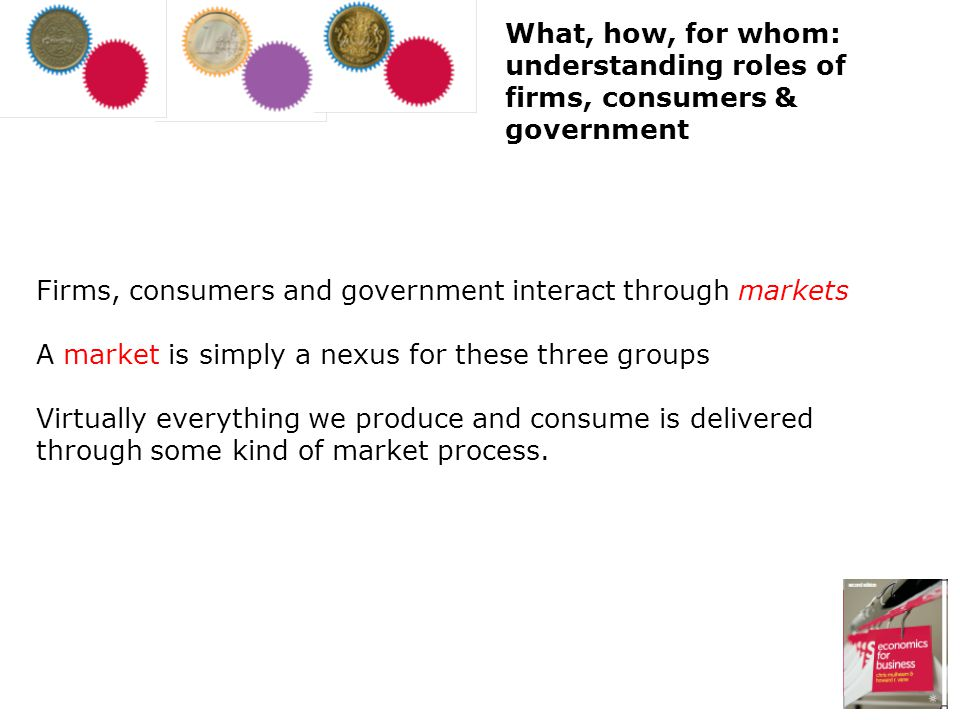 Firms, consumers and government interact through markets A market is simply a nexus for these three groups Virtually everything we produce and consume