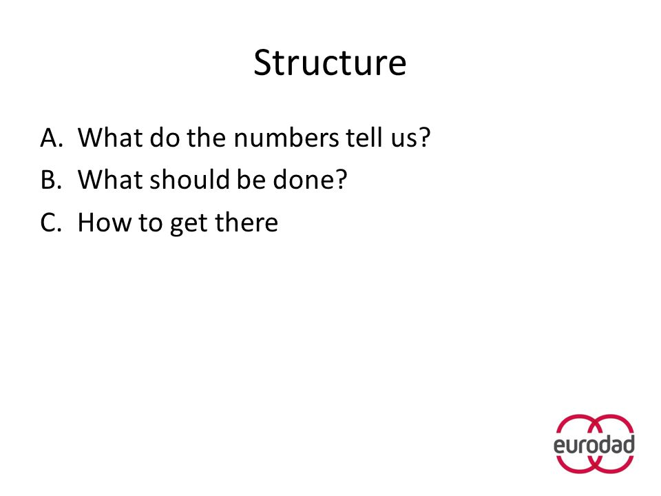 Structure A.What do the numbers tell us? B.What should be done? C.How to get there