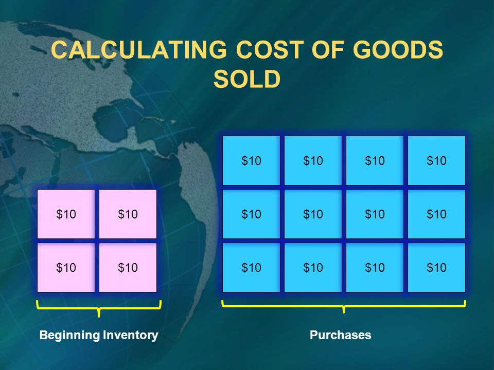 CALCULATING COST OF GOODS SOLD $10 Beginning Inventory $10 Purchases