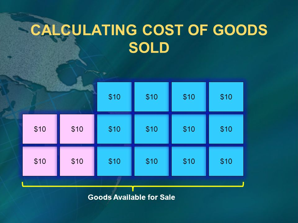 CALCULATING COST OF GOODS SOLD $10 Ending Inventory