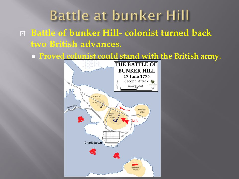 Battle of bunker Hill- colonist turned back two British advances.