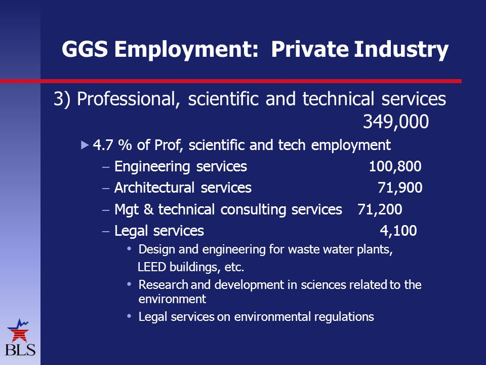 GGS Employment: Private Industry 3) Professional, scientific and technical services 349,000 4.7 % of Prof, scientific and tech employment – Engineering services 100,800 – Architectural services 71,900 – Mgt & technical consulting services 71,200 – Legal services 4,100 Design and engineering for waste water plants, LEED buildings, etc.