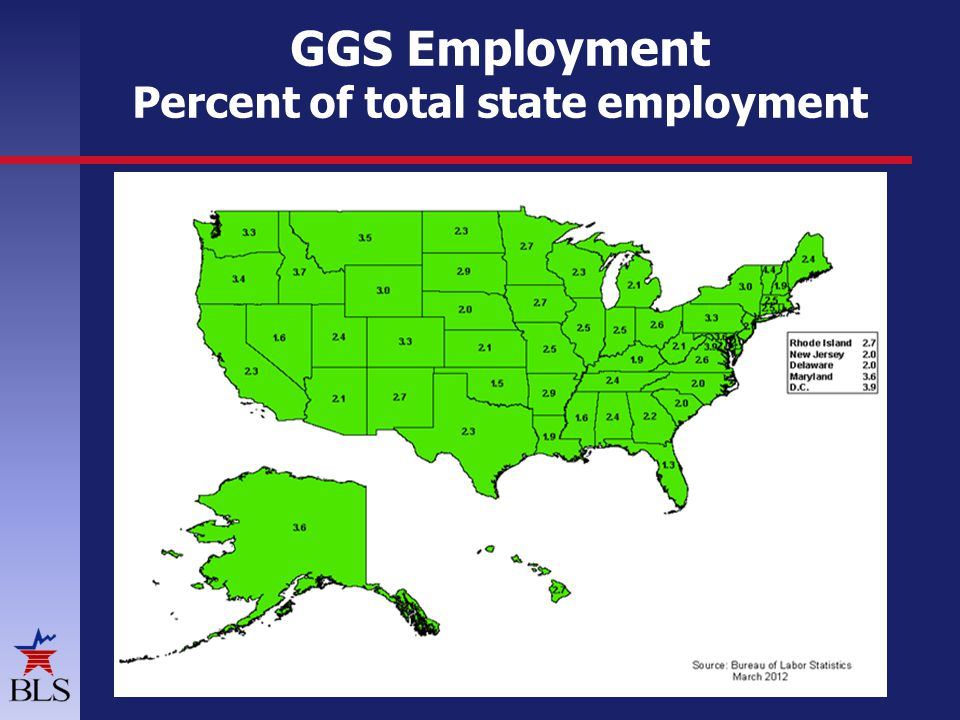 GGS Employment Percent of total state employment