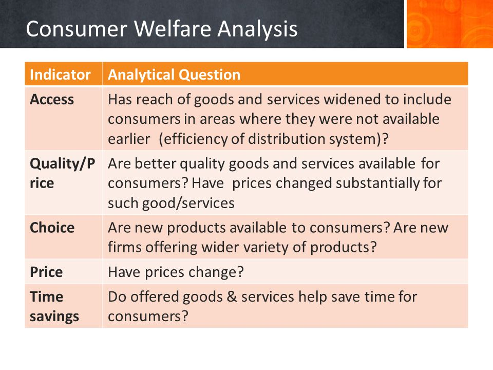 Consumer Welfare Analysis IndicatorAnalytical Question AccessHas reach of goods and services widened to include consumers in areas where they were not available earlier (efficiency of distribution system).