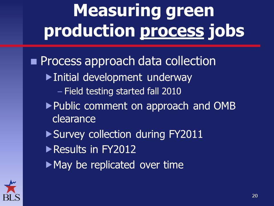 Measuring green production process jobs Process approach data collection Initial development underway – Field testing started fall 2010 Public comment on approach and OMB clearance Survey collection during FY2011 Results in FY2012 May be replicated over time 20