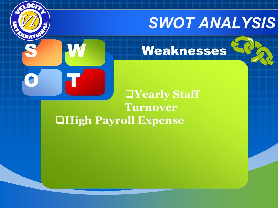 SWOT ANALYSIS SW OT Weaknesses Yearly Staff Turnover High Payroll Expense